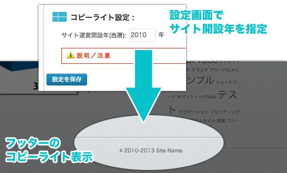 [Update]インデックス、アーカイブごとで記事表示数を分けるオプションなどを追加!