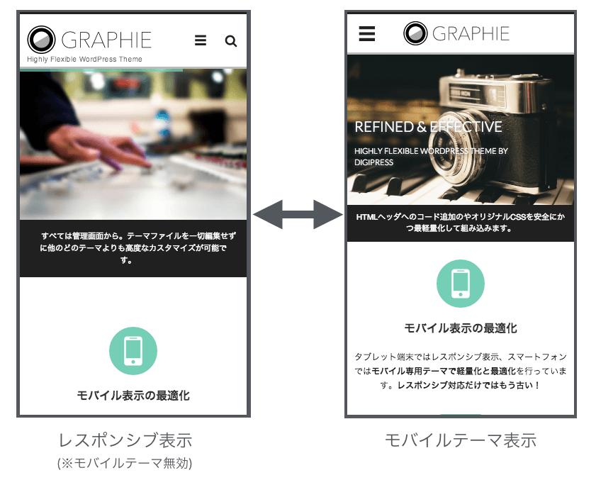 dp9-mobile-responsive