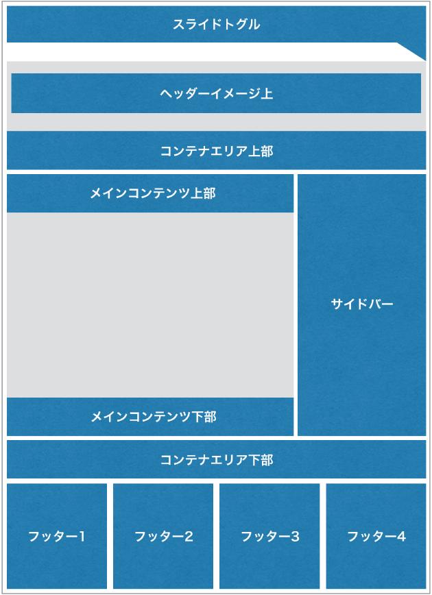 dp9-widgets