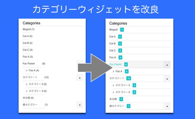 【Update】カテゴリーウィジェットの拡張&カスタムテキストでショートコードを許可