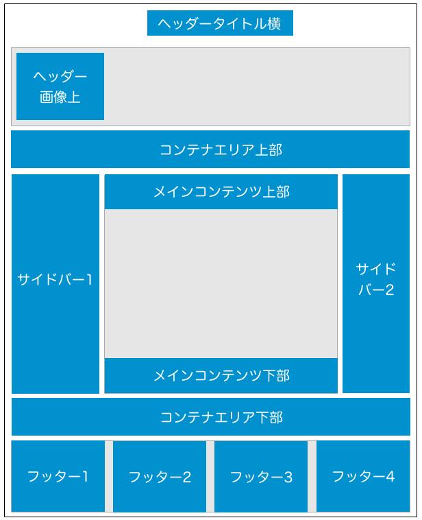 capture 2015-02-03 16.27.40