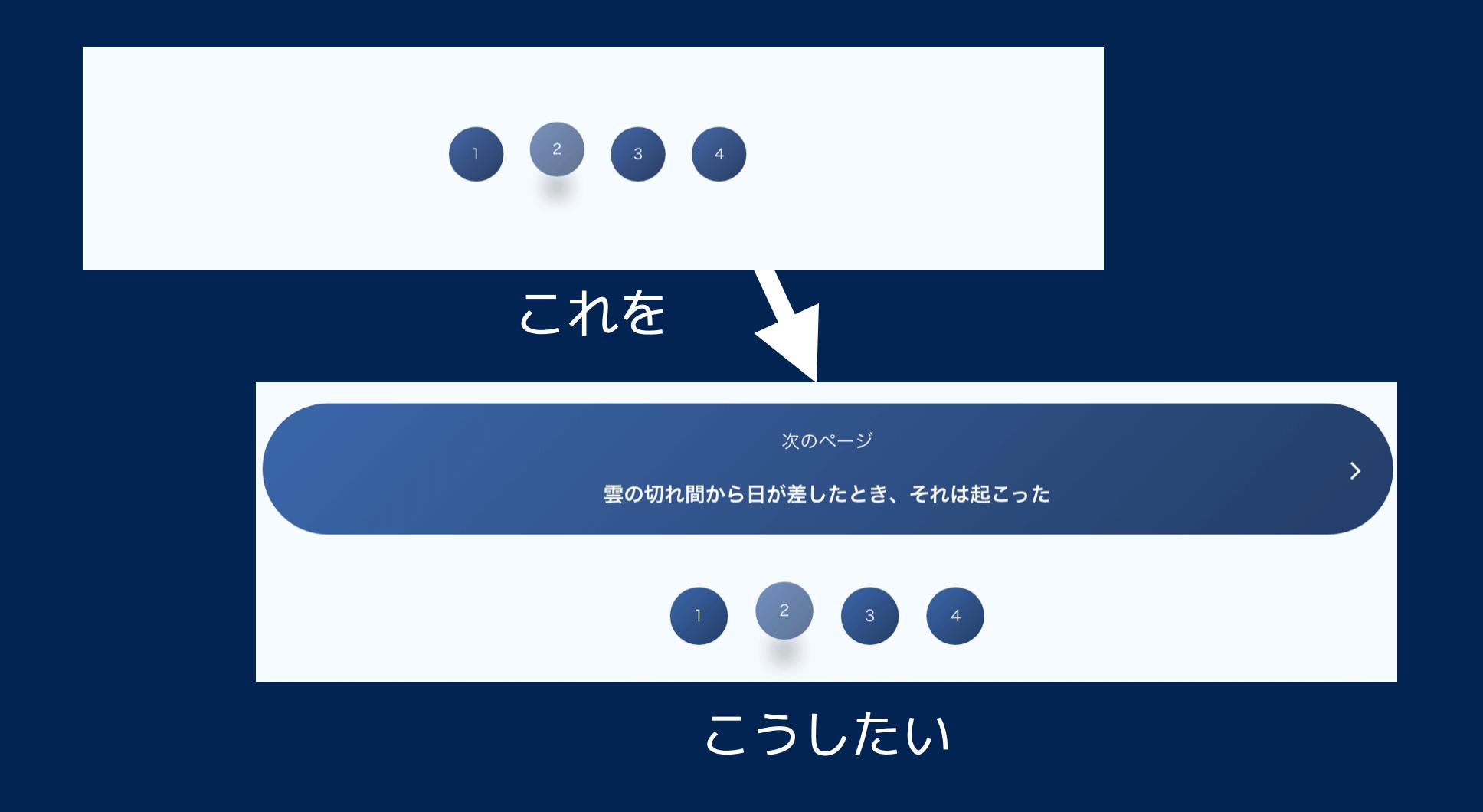 [WP]改ページの連番リンクと次ページの誘導テキストリンクを両方表示する方法